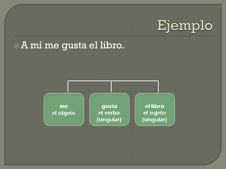 A mí me gusta el libro. me el objeto gusta el verbo (singular) el libro el sujeto (singular)