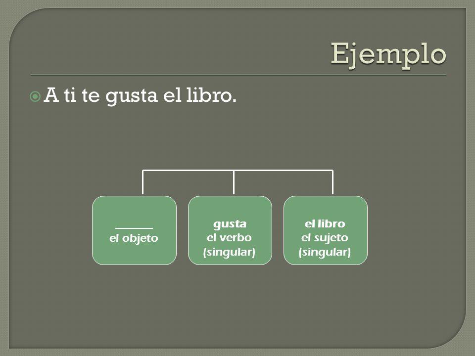 A ti te gusta el libro. ______ el objeto gusta el verbo (singular) el libro el sujeto (singular)