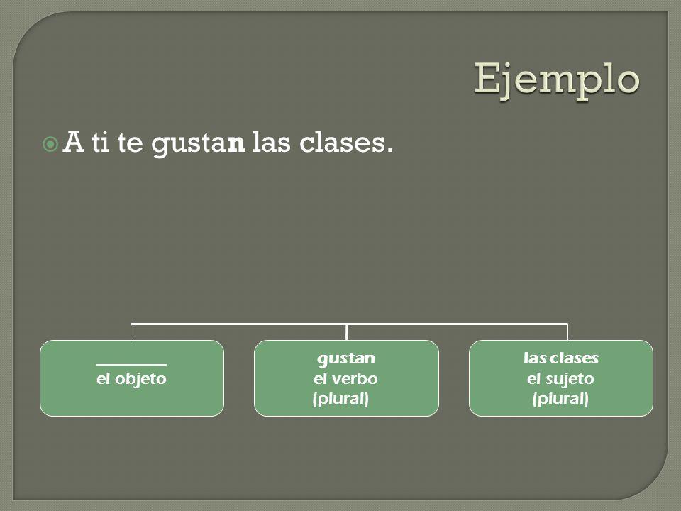 A ti te gustan las clases. ________ el objeto gustan el verbo (plural) las clases el sujeto (plural)
