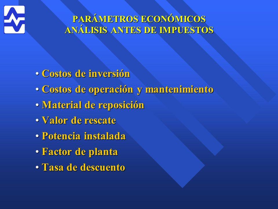 PARÁMETROS ECONÓMICOS ANÁLISIS ANTES DE IMPUESTOS Costos de inversión Costos de inversión Costos de operación y mantenimiento Costos de operación y ma