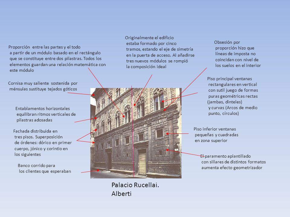 Palacio Rucellai. Alberti Fachada distribuida en tres pisos. Superposición de órdenes: dórico en primer cuerpo, jónico y corintio en los siguientes Ba