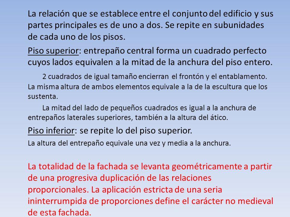 La relación que se establece entre el conjunto del edificio y sus partes principales es de uno a dos. Se repite en subunidades de cada uno de los piso