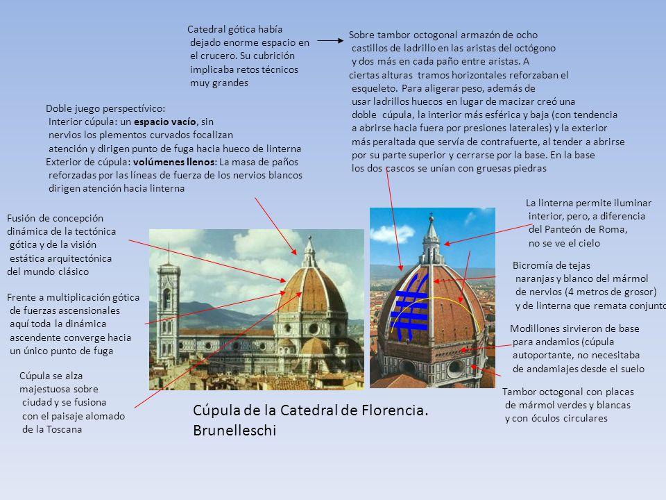 Catedral gótica había dejado enorme espacio en el crucero. Su cubrición implicaba retos técnicos muy grandes Sobre tambor octogonal armazón de ocho ca