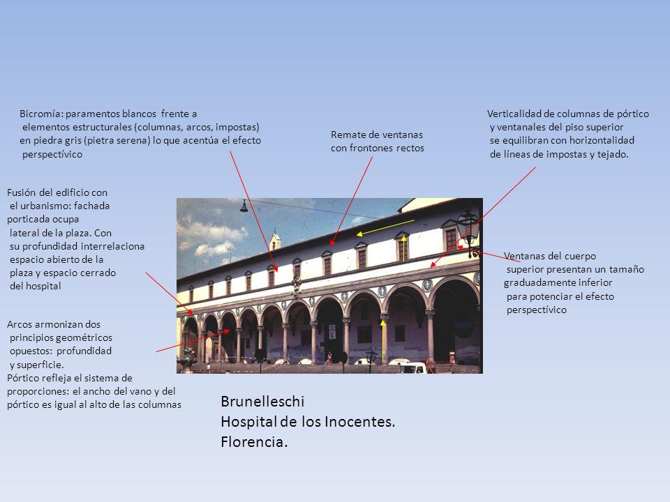 Hospital de los Inocentes. Florencia. Fusión del edificio con el urbanismo: fachada porticada ocupa lateral de la plaza. Con su profundidad interrelac