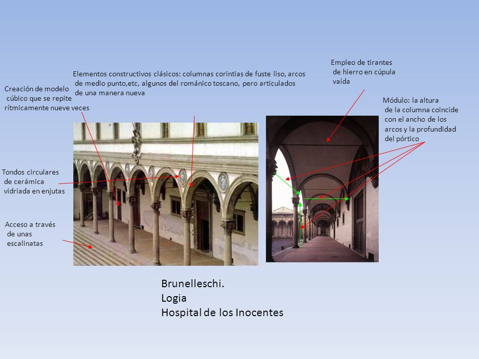 Brunelleschi. Logia Hospital de los Inocentes Módulo: la altura de la columna coincide con el ancho de los arcos y la profundidad del pórtico Creación