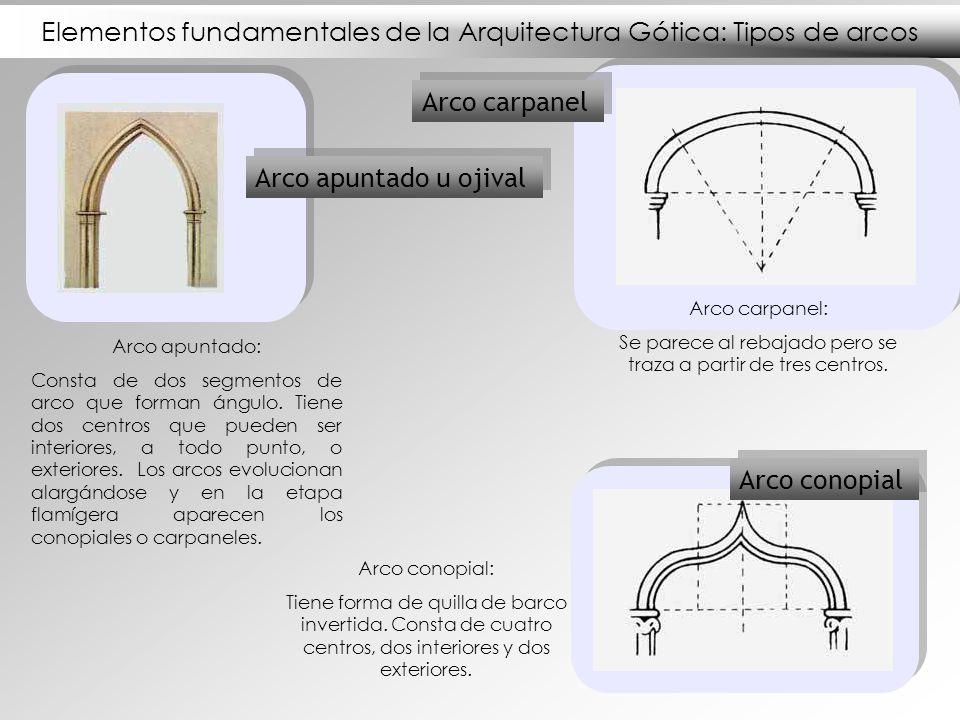 Elementos fundamentales de la Arquitectura Gótica: Tipos de arcos Arco conopial Arco apuntado u ojival Arco carpanel Arco apuntado: Consta de dos segm