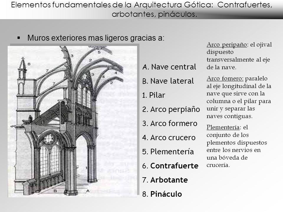 Elementos fundamentales de la Arquitectura Gótica: Contrafuertes, arbotantes, pináculos. Muros exteriores mas ligeros gracias a: A. Nave central B. Na