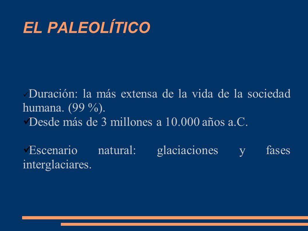EL PALEOLÍTICO Duración: la más extensa de la vida de la sociedad humana. (99 %). Desde más de 3 millones a 10.000 años a.C. Escenario natural: glacia