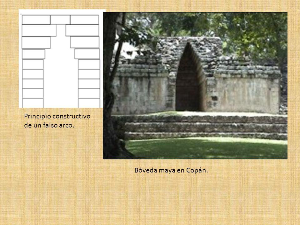 Principio constructivo de un falso arco. Bóveda maya en Copán.