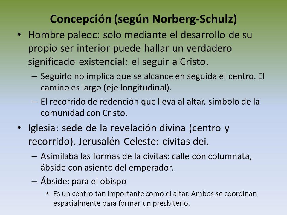Concepción (según Norberg-Schulz) Hombre paleoc: solo mediante el desarrollo de su propio ser interior puede hallar un verdadero significado existenci