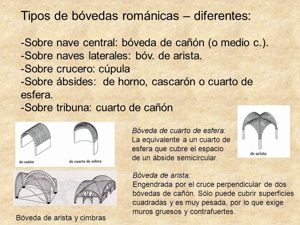 Tipos de bóvedas románicas – diferentes: -Sobre nave central: bóveda de cañón (o medio c.). -Sobre naves laterales: bóv. de arista. -Sobre crucero: cú