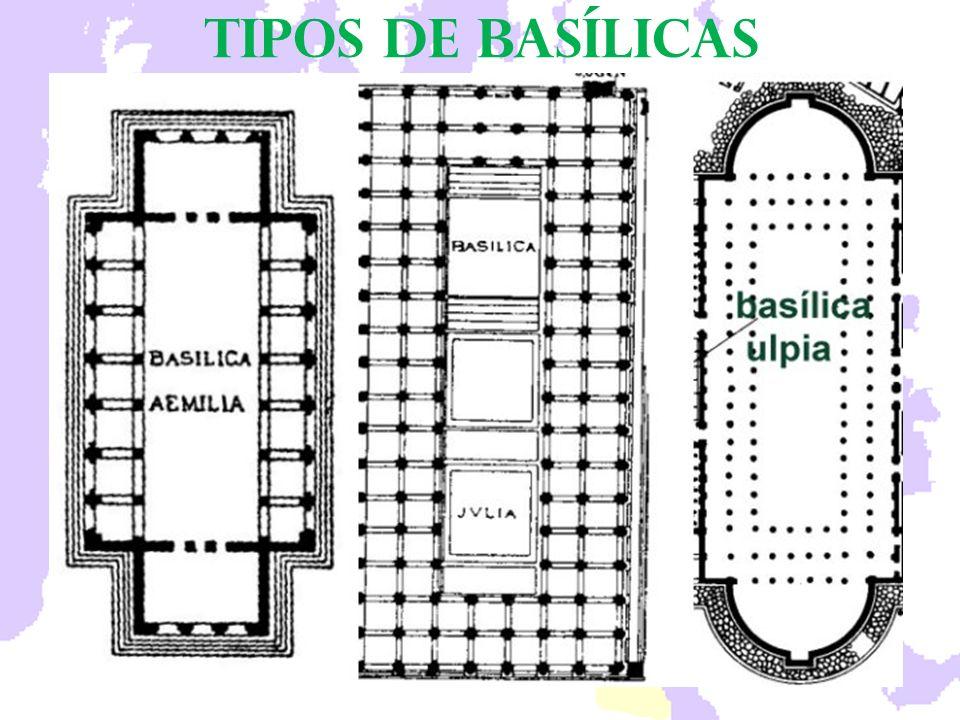 Tipos de basílicas