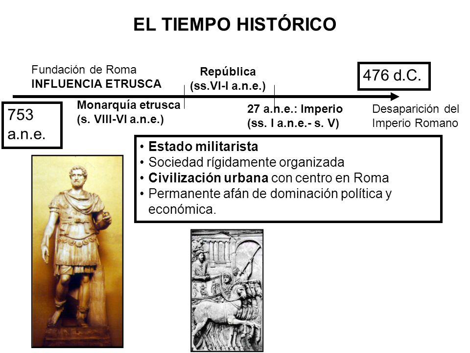 EL TIEMPO HISTÓRICO Fundación de Roma INFLUENCIA ETRUSCA Desaparición del Imperio Romano 753 a.n.e. 476 d.C. Estado militarista Sociedad rígidamente o