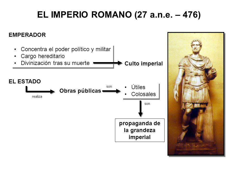 EL IMPERIO ROMANO (27 a.n.e. – 476) propaganda de la grandeza imperial Concentra el poder político y militar Cargo hereditario Divinización tras su mu