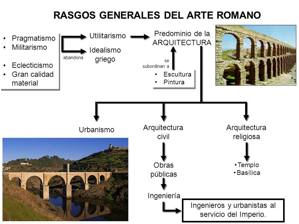 se subordinan a RASGOS GENERALES DEL ARTE ROMANO Pragmatismo Militarismo Eclecticismo Gran calidad material Pragmatismo Militarismo Eclecticismo Gran