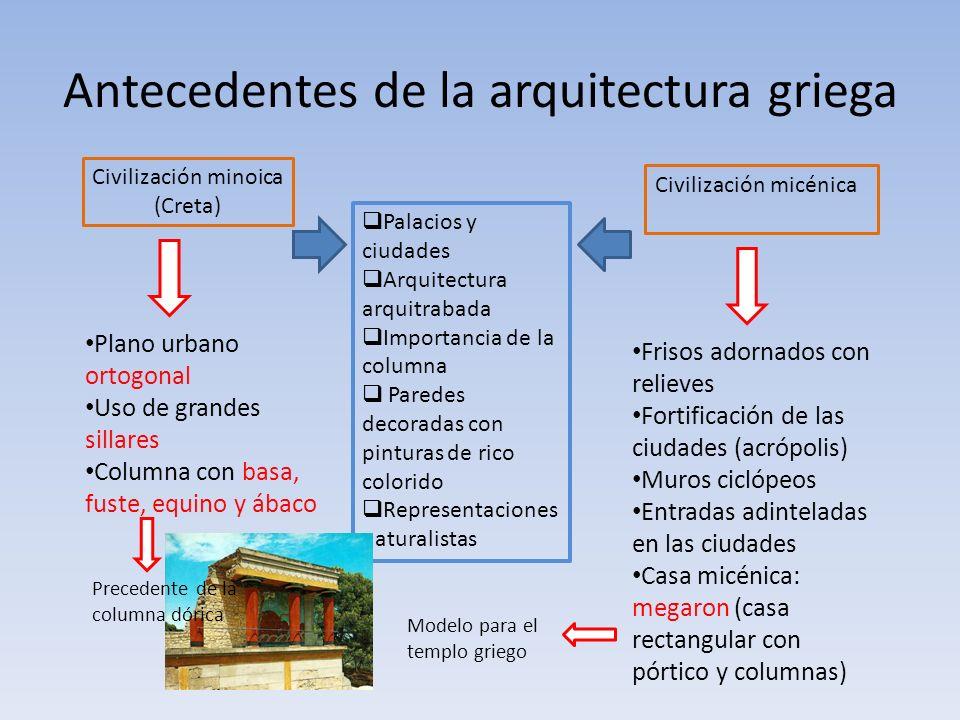 Antecedentes de la arquitectura griega Civilización minoica (Creta) Civilización micénica Plano urbano ortogonal Uso de grandes sillares Columna con b