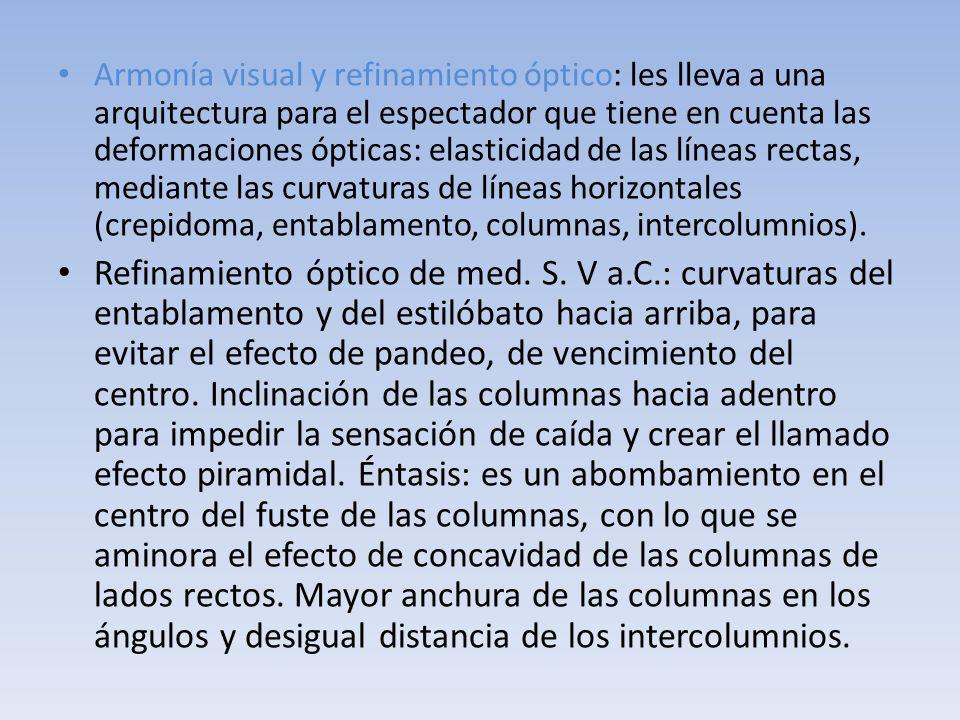 Armonía visual y refinamiento óptico: les lleva a una arquitectura para el espectador que tiene en cuenta las deformaciones ópticas: elasticidad de la