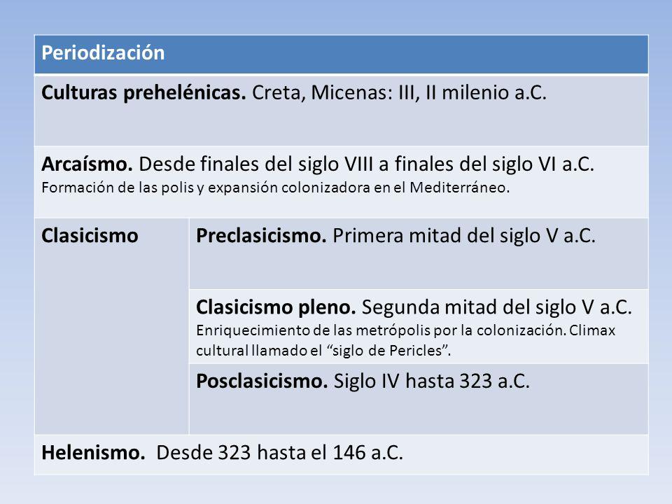 Periodización Culturas prehelénicas. Creta, Micenas: III, II milenio a.C. Arcaísmo. Desde finales del siglo VIII a finales del siglo VI a.C. Formación