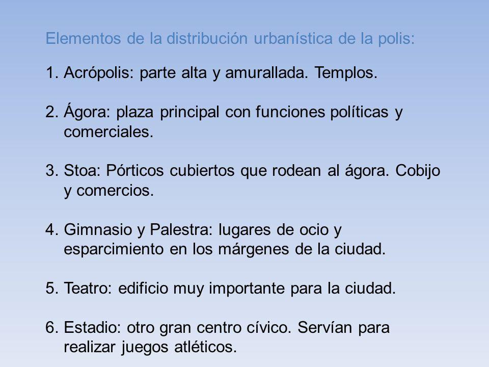 Elementos de la distribución urbanística de la polis: 1.Acrópolis: parte alta y amurallada. Templos. 2.Ágora: plaza principal con funciones políticas