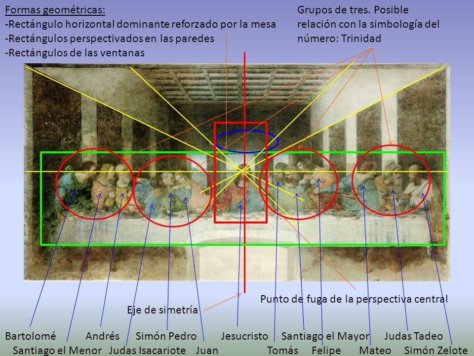 Formas geométricas: -Rectángulo horizontal dominante reforzado por la mesa -Rectángulos perspectivados en las paredes -Rectángulos de las ventanas Pun