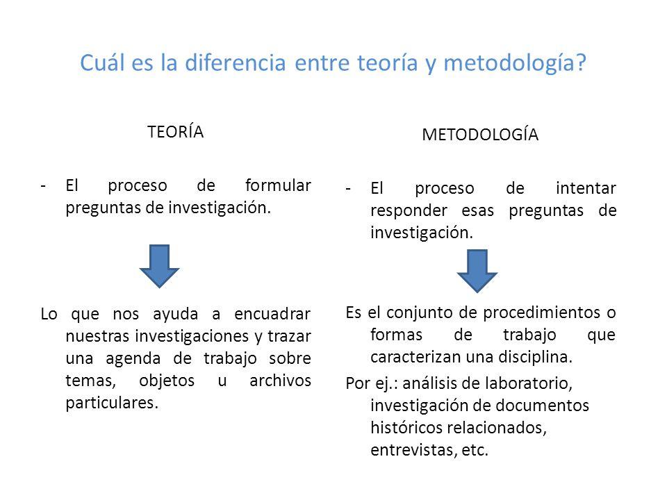 Cuál es la diferencia entre teoría y metodología? TEORÍA -El proceso de formular preguntas de investigación. Lo que nos ayuda a encuadrar nuestras inv