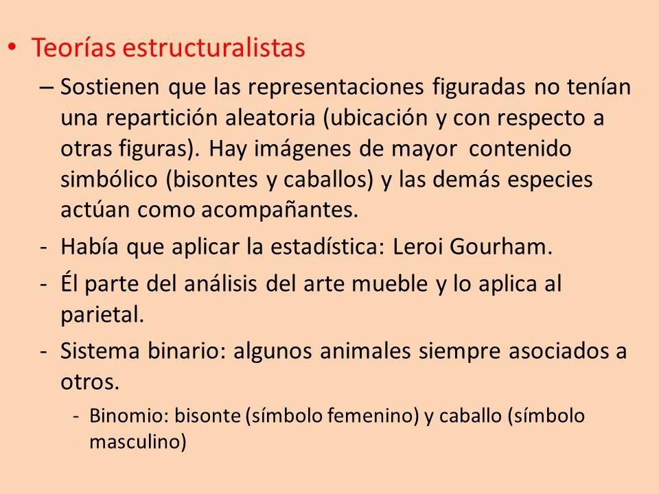 Teorías estructuralistas – Sostienen que las representaciones figuradas no tenían una repartición aleatoria (ubicación y con respecto a otras figuras)