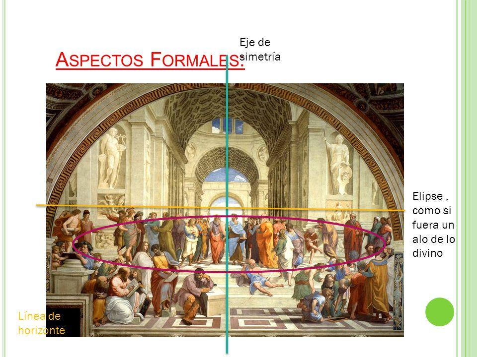 A SPECTOS F ORMALES : Eje de simetría Elipse, como si fuera un alo de lo divino Línea de horizonte