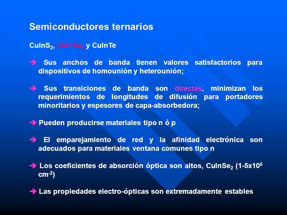 Semiconductores ternarios CuInS 2, CuInSe 2 y CuInTe Sus anchos de banda tienen valores satisfactorios para dispositivos de homounión y heterounión; S