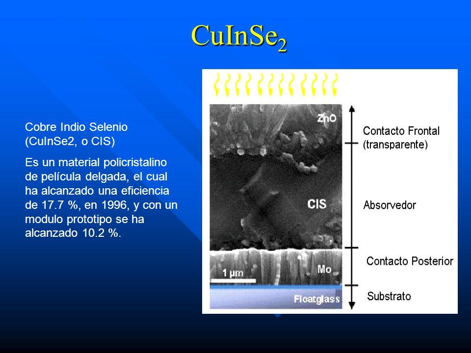CuInSe 2 Cobre Indio Selenio (CuInSe2, o CIS) Es un material policristalino de película delgada, el cual ha alcanzado una eficiencia de 17.7 %, en 199