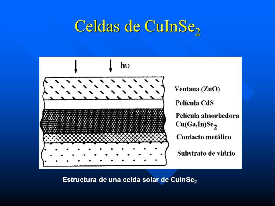 Celdas de CuInSe 2 Estructura de una celda solar de CuInSe 2