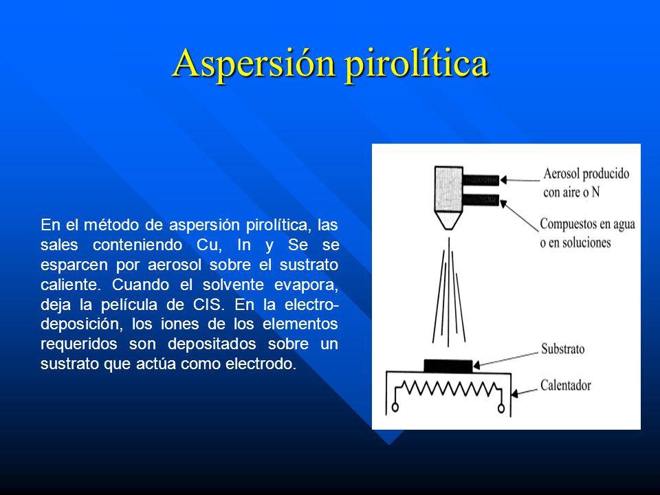 Aspersión pirolítica En el método de aspersión pirolítica, las sales conteniendo Cu, In y Se se esparcen por aerosol sobre el sustrato caliente. Cuand