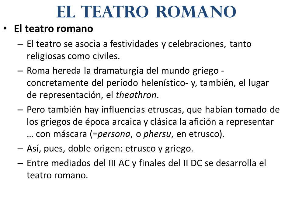El teatro romano – El teatro se asocia a festividades y celebraciones, tanto religiosas como civiles. – Roma hereda la dramaturgia del mundo griego -