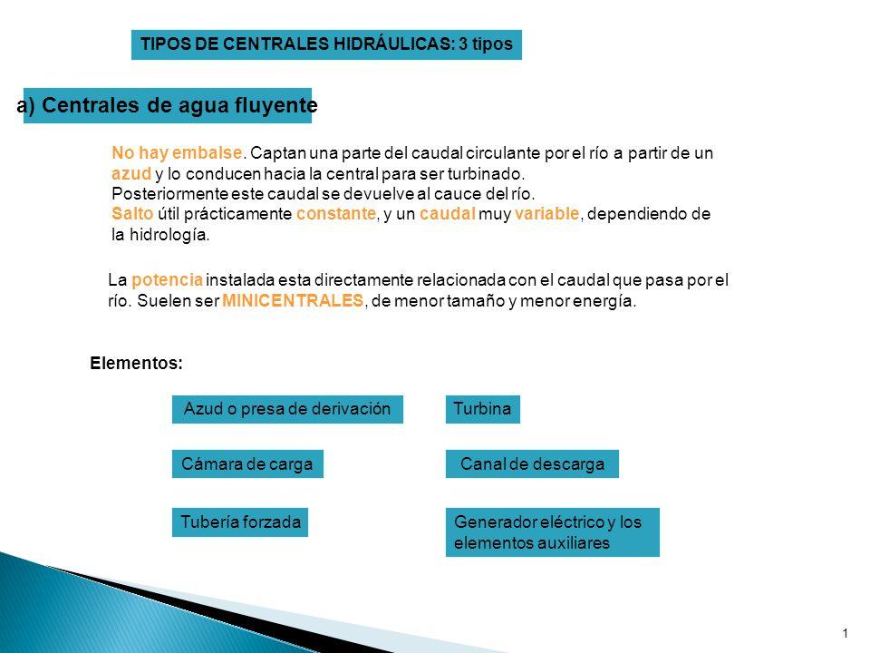 1 TIPOS DE CENTRALES HIDRÁULICAS: 3 tipos a) Centrales de agua fluyente No hay embalse.