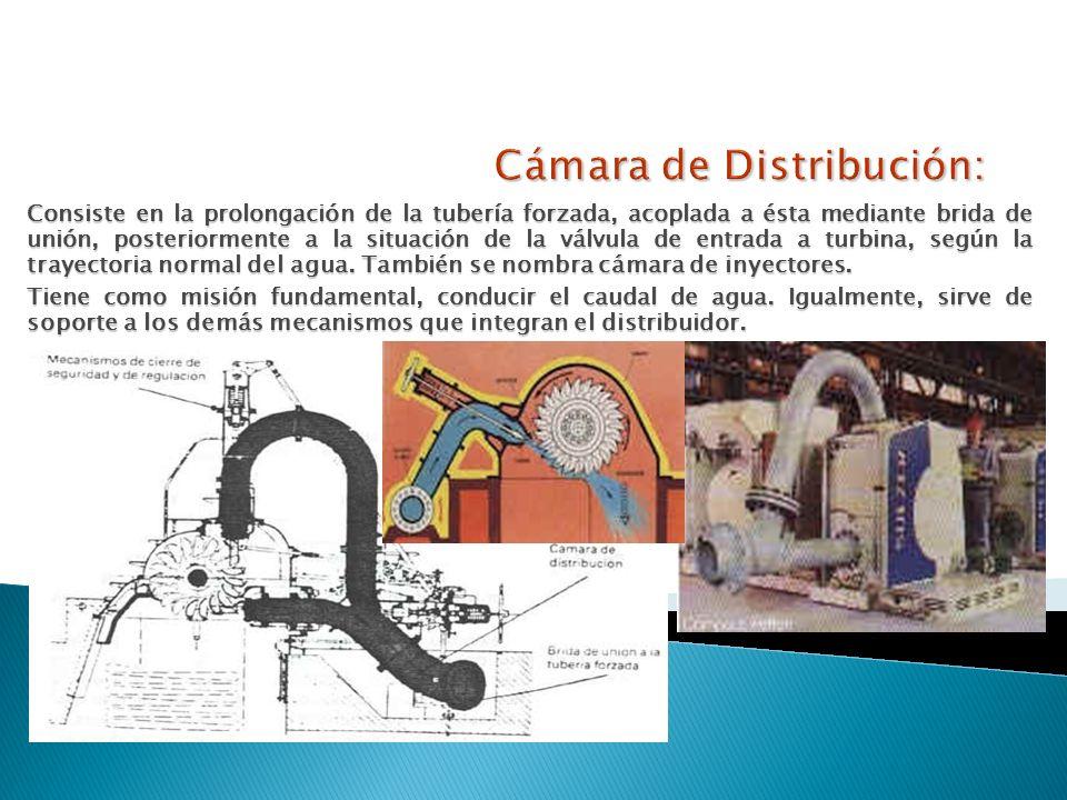 Está constituido por uno o varios equipos de inyección de agua. Cada uno de ellos esta formado por determinados elementos mecánicos, tiene como misión