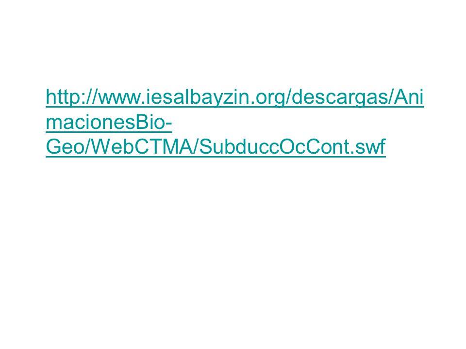 http://www.iesalbayzin.org/descargas/Ani macionesBio- Geo/WebCTMA/SubduccOcCont.swf