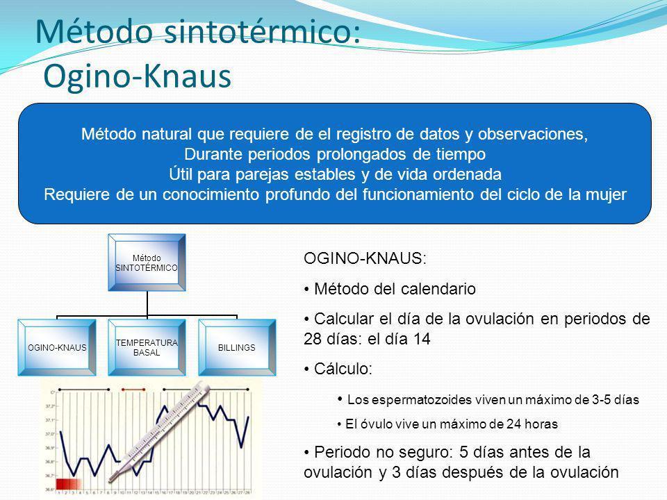 Método sintotérmico: Ogino-Knaus Método SINTOTÉRMICO OGINO-KNAUS TEMPERATURA BASAL BILLINGS Método natural que requiere de el registro de datos y obse