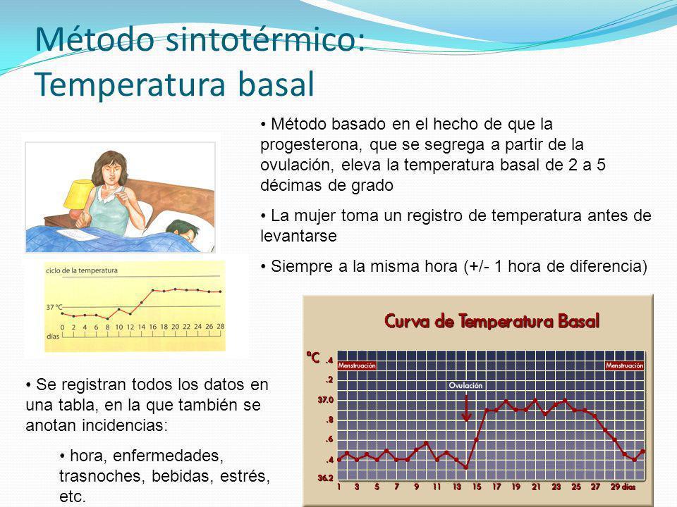 Método sintotérmico: Temperatura basal Método basado en el hecho de que la progesterona, que se segrega a partir de la ovulación, eleva la temperatura