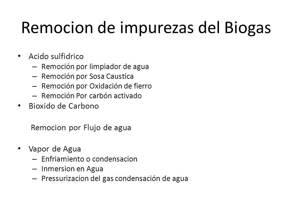 Remocion de impurezas del Biogas Acido sulfidrico – Remoción por limpiador de agua – Remoción por Sosa Caustica – Remoción por Oxidación de fierro – R