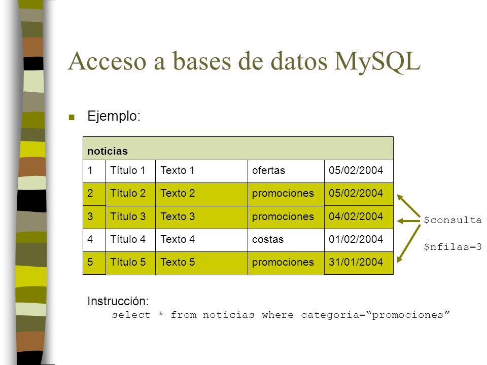 Acceso a bases de datos MySQL n Ejemplo: Título 1Texto 1 05/02/2004 noticias 1 Título 2Texto 2 05/02/20042 Título 3Texto 3 04/02/20043 Título 4Texto 4