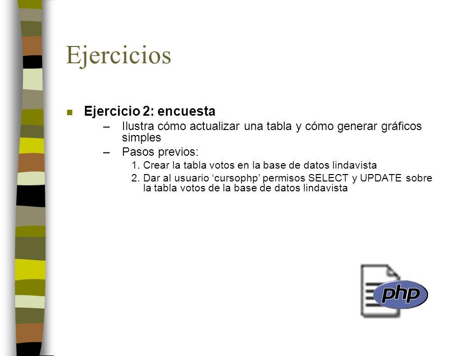 Ejercicios n Ejercicio 2: encuesta –Ilustra cómo actualizar una tabla y cómo generar gráficos simples –Pasos previos: 1.Crear la tabla votos en la bas