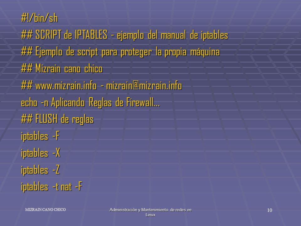 Administraciòn y Mantenimiento de redes en Linux 10 MIZRAIN CANO CHICO #!/bin/sh ## SCRIPT de IPTABLES - ejemplo del manual de iptables ## Ejemplo de