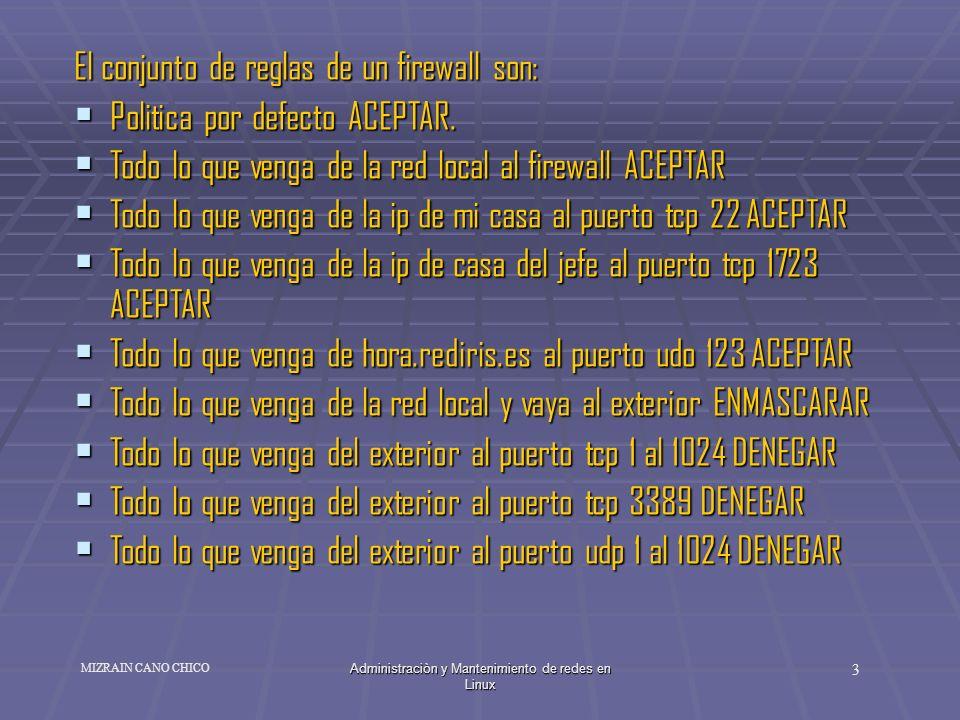 Administraciòn y Mantenimiento de redes en Linux 3 MIZRAIN CANO CHICO El conjunto de reglas de un firewall son: Politica por defecto ACEPTAR. Politica