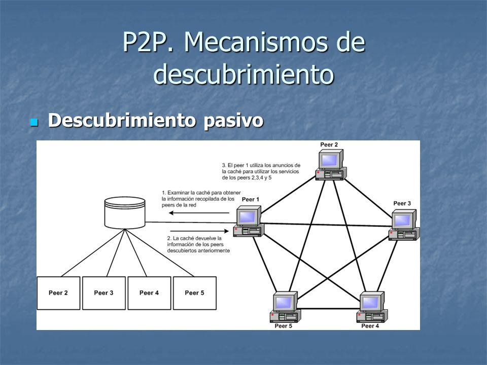 P2P. Mecanismos de descubrimiento Descubrimiento pasivo Descubrimiento pasivo