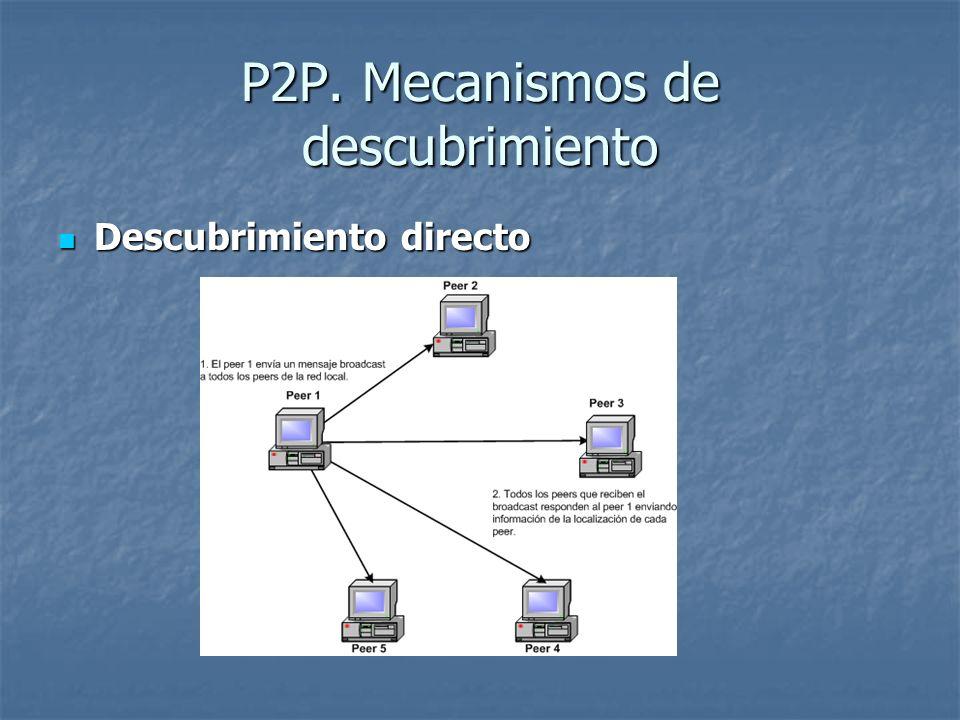 P2P. Mecanismos de descubrimiento Descubrimiento directo Descubrimiento directo