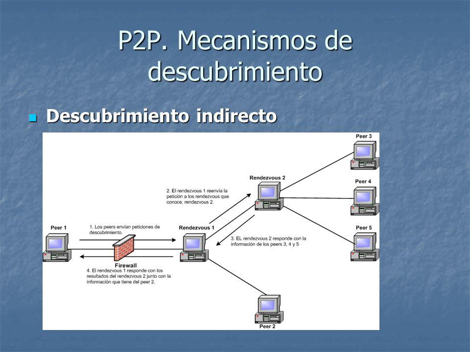 P2P. Mecanismos de descubrimiento Descubrimiento indirecto Descubrimiento indirecto
