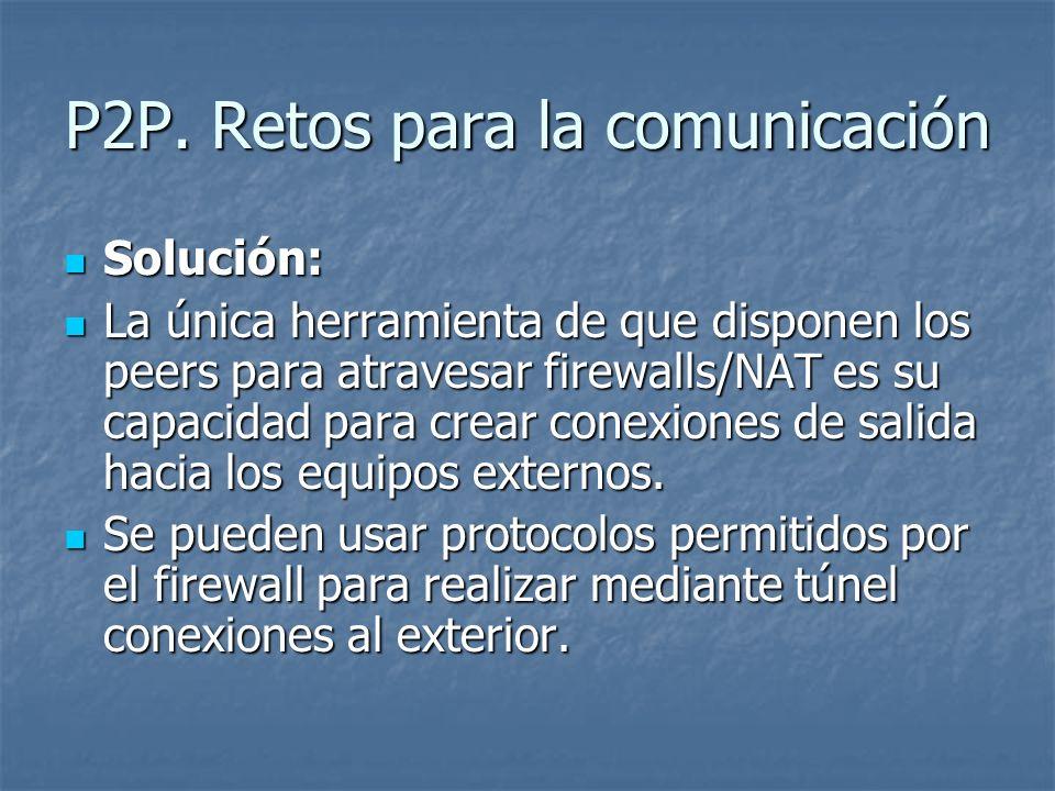 Solución: Solución: La única herramienta de que disponen los peers para atravesar firewalls/NAT es su capacidad para crear conexiones de salida hacia