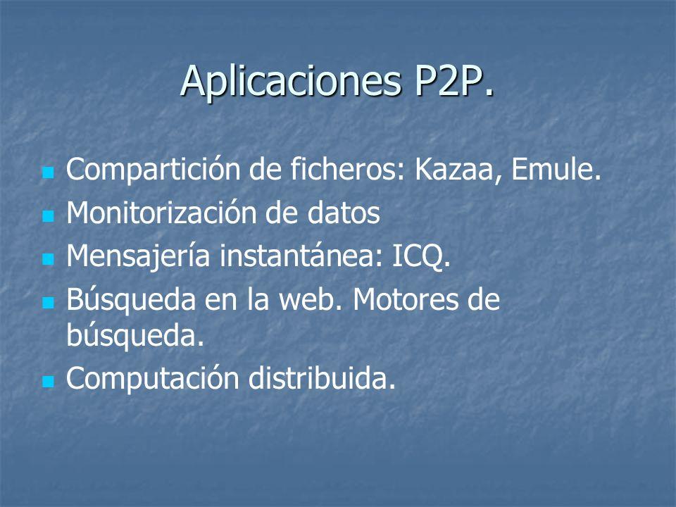 Aplicaciones P2P. Compartición de ficheros: Kazaa, Emule. Monitorización de datos Mensajería instantánea: ICQ. Búsqueda en la web. Motores de búsqueda