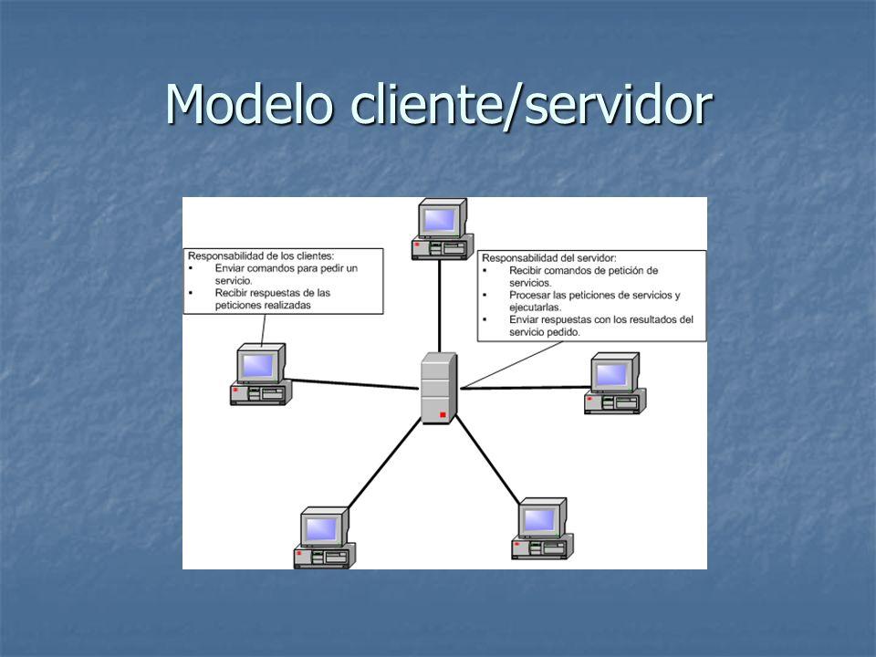 Modelo cliente/servidor: Un servidor ofrece servicio a muchas máquinas cliente.