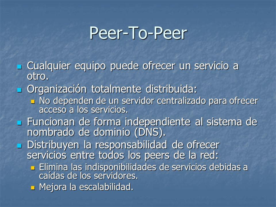 Peer-To-Peer Cualquier equipo puede ofrecer un servicio a otro. Cualquier equipo puede ofrecer un servicio a otro. Organización totalmente distribuida