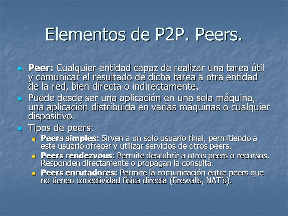 Elementos de P2P. Peers. Peer: Cualquier entidad capaz de realizar una tarea útil y comunicar el resultado de dicha tarea a otra entidad de la red, bi
